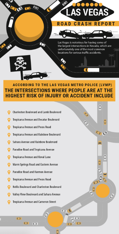 Naqvi Injury Law Crash Statistics